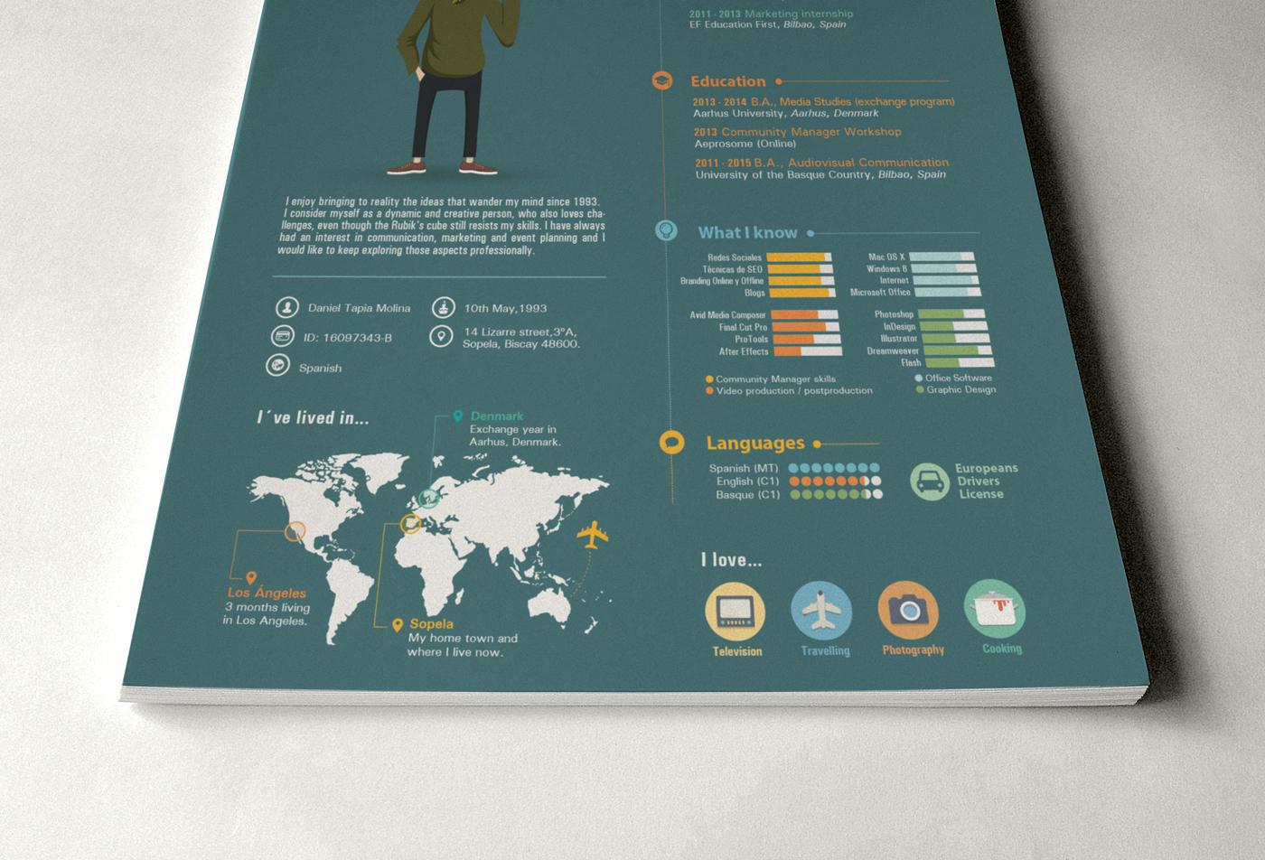 Dani Tapia diseño de su Currículum Vitae personalizado